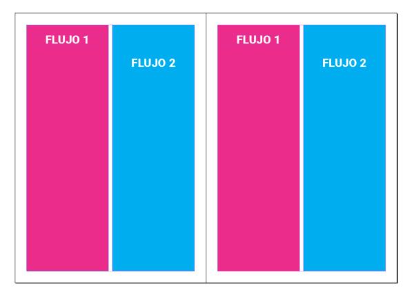 Dos flujos de texto en InDesign