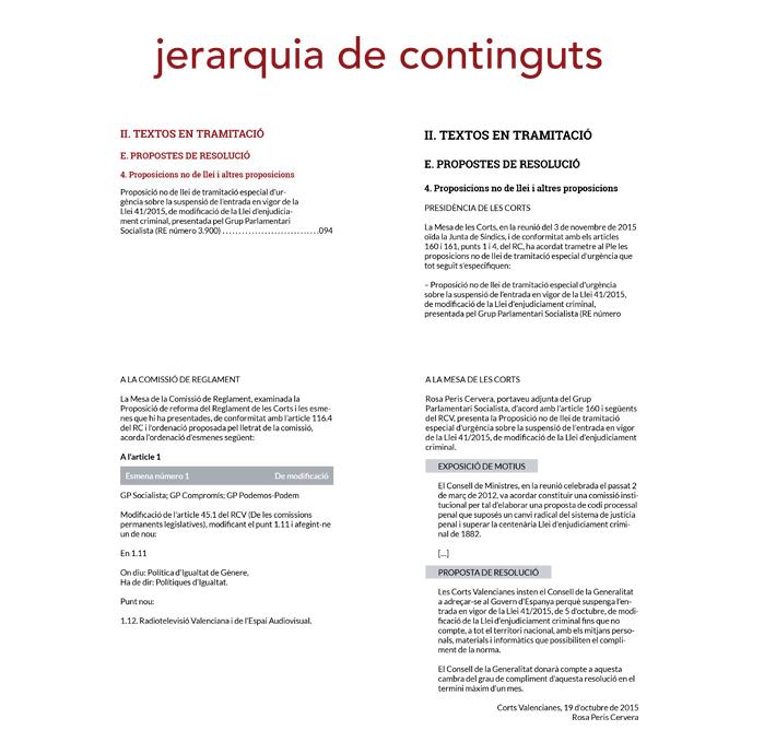Jerarquía contenidos diseño Butlletí Oficial Corts Valencianes